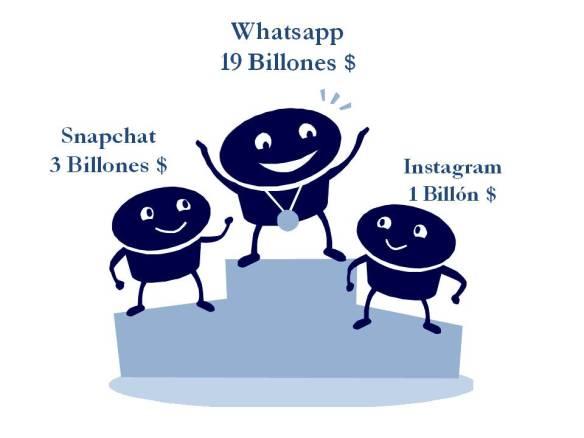 Podium ventas Facebook